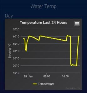 Water temp.jpg
